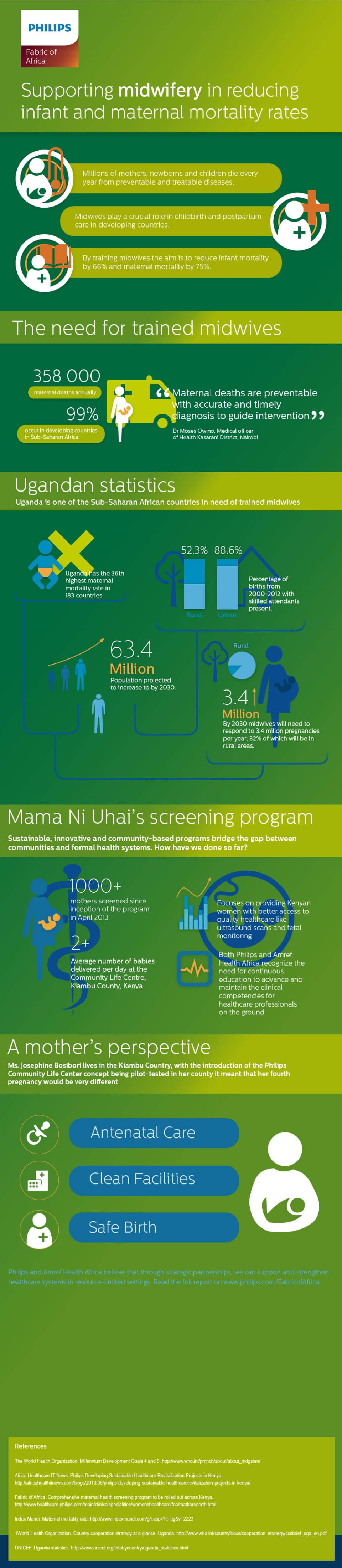 Philips Midwifery Infographic