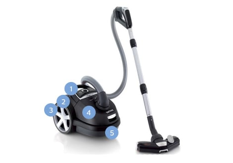 Green Performer Vacuum Cleaner
