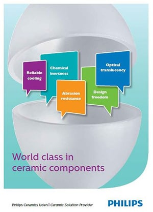 World class in ceramic components