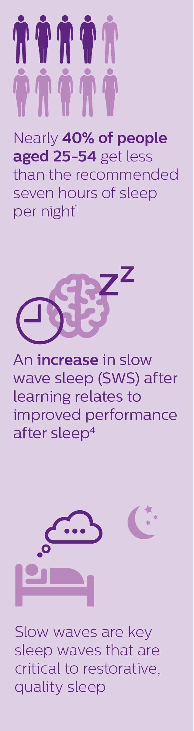 Infographic sleep