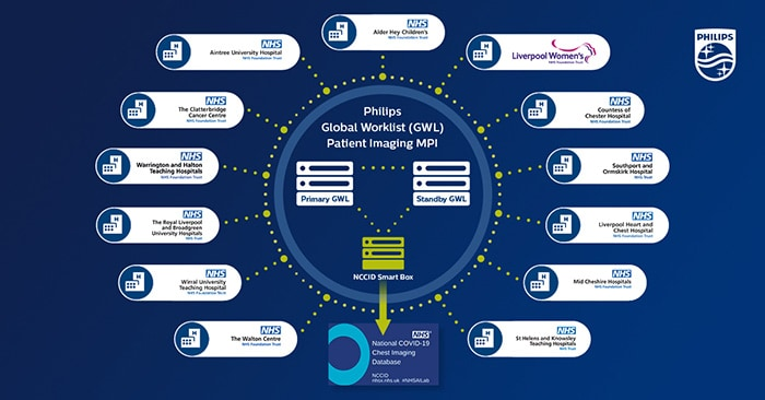Download image (.jpg) NHS data integration hub
