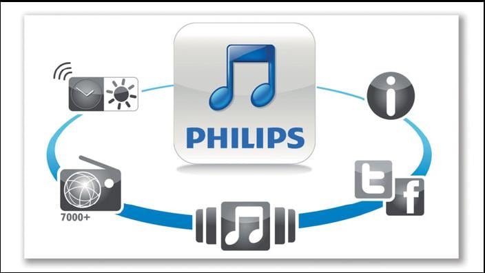 http://www.philips.com/consumerfiles/newscenter/ar_es/standard/about/news/press/2012/Imagenes/Fidelio_1.jpg