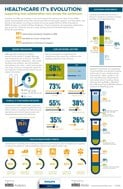 HIMSS Infographic