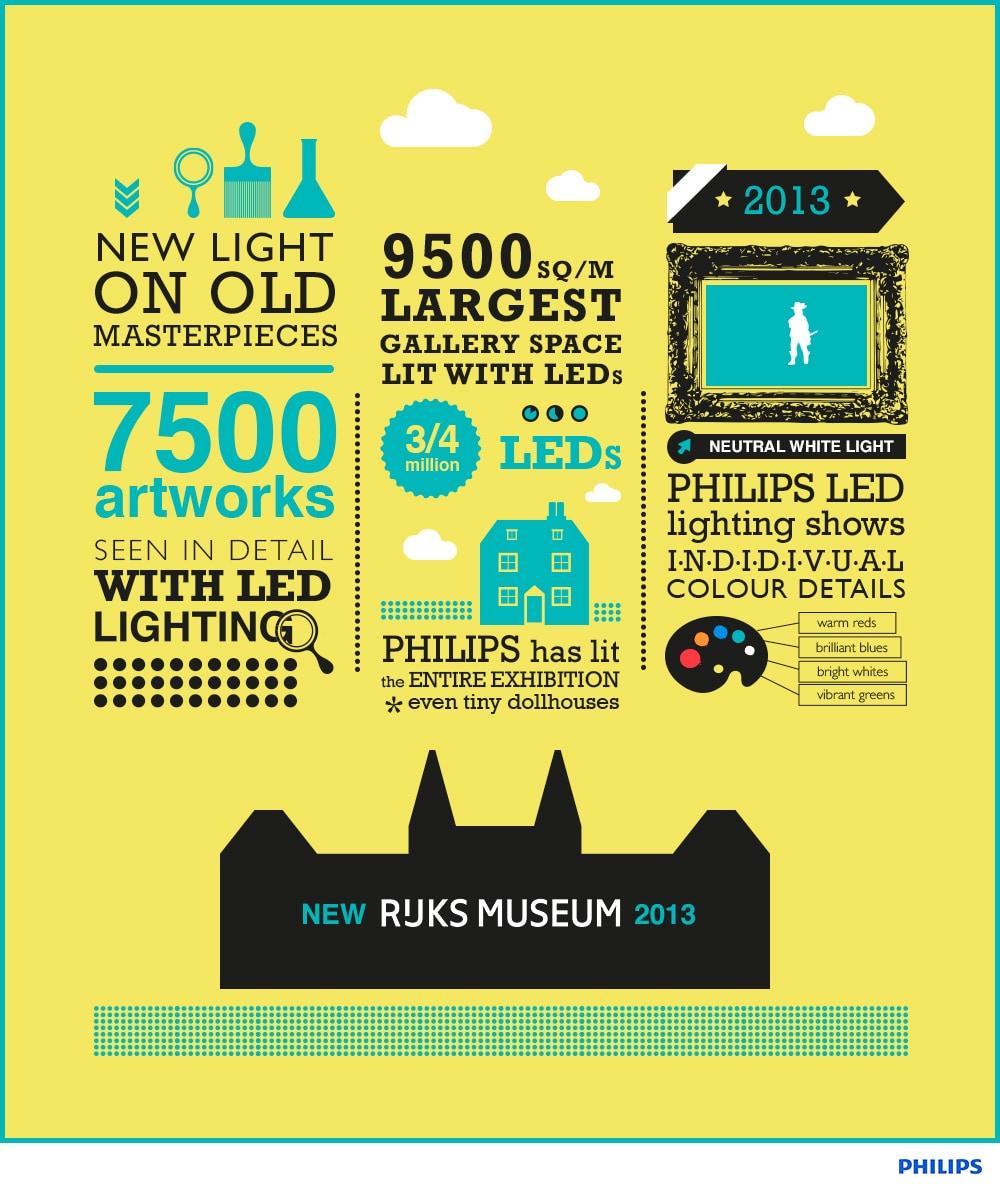 Rijksmuseum_infographic_1-5.jpg