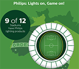 Brazil Football Stadiums Infographic